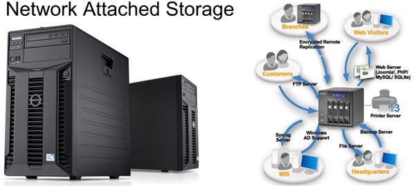 storage_nas